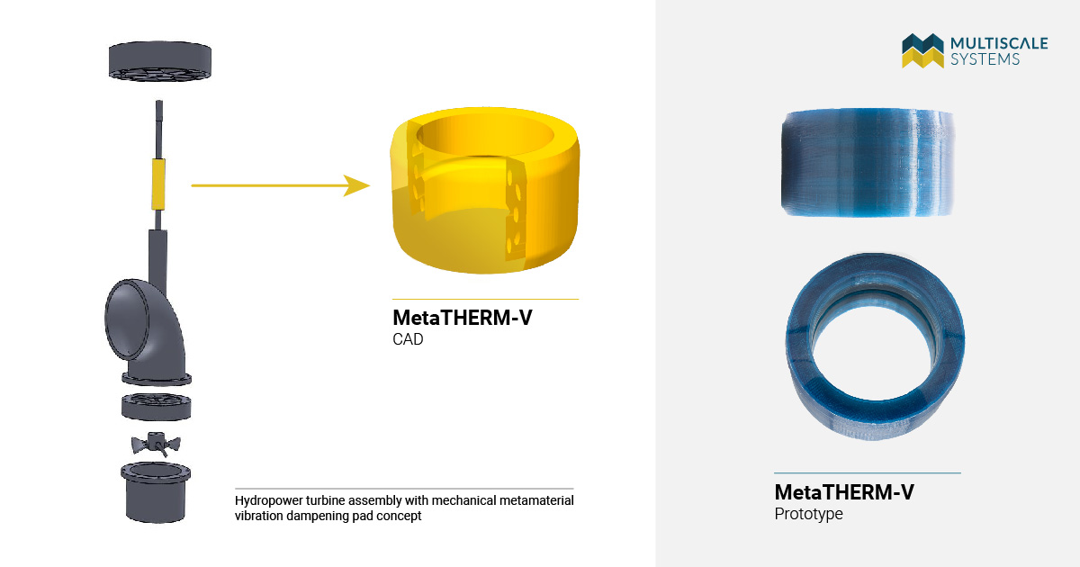 MetaTHERM-V concept CAD drawing and prototype
