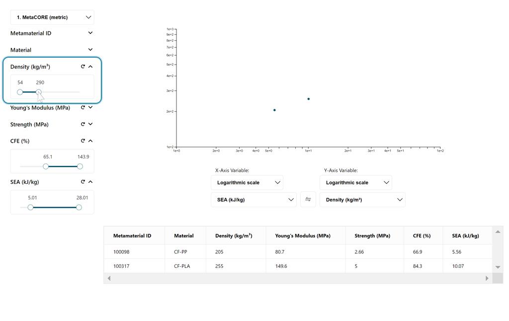 Choose a metamaterial - selecting the density.